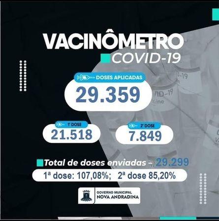 Left or right vacinometro covid 19